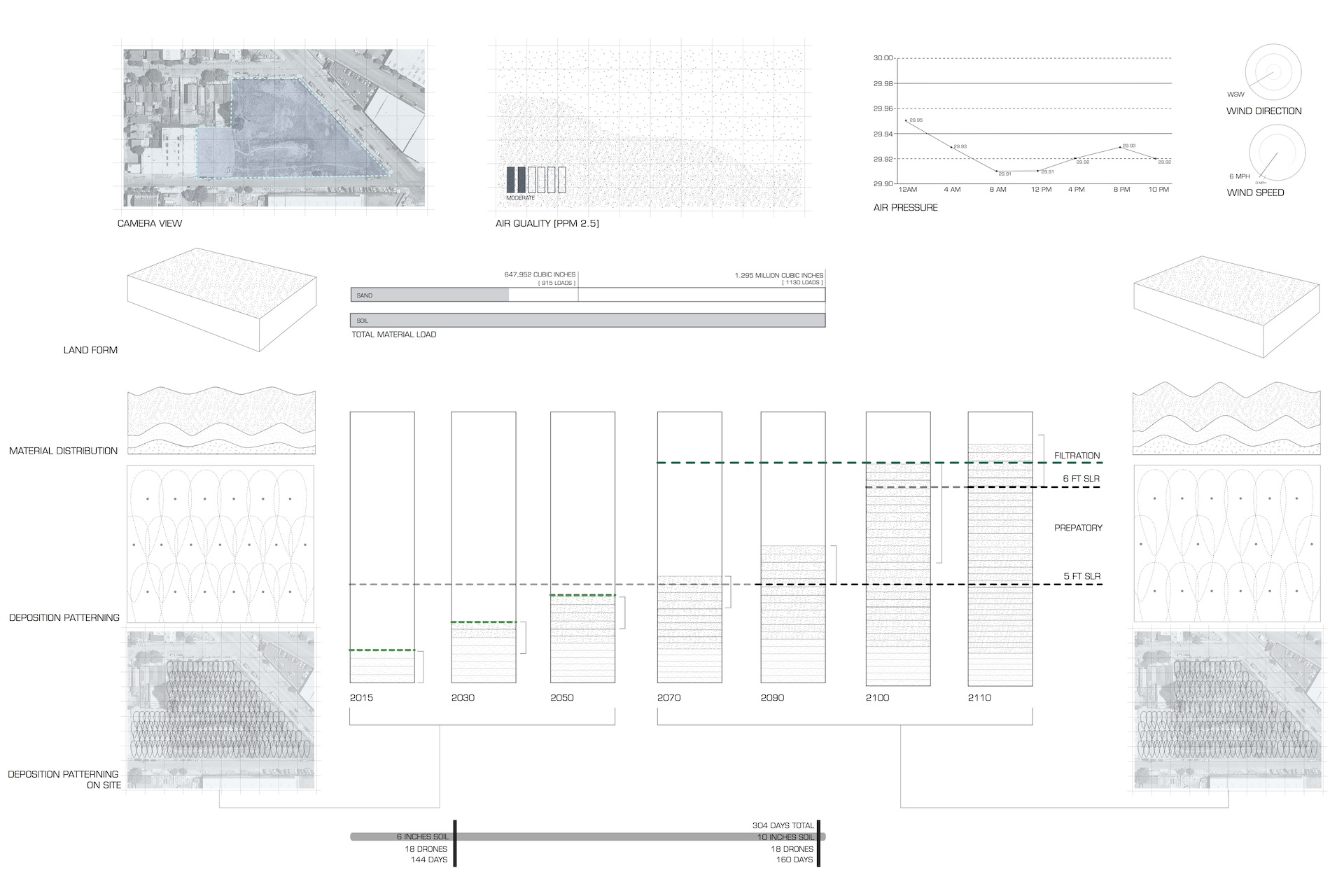 Meadow - Forest Scenario Board 2